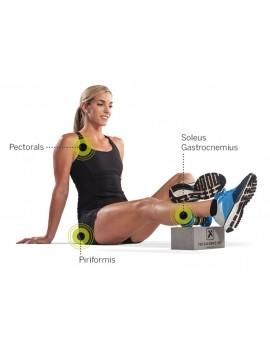 Foot & Lower Leg Kit - Trigger Point